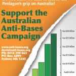 Anti bases print campaign graph